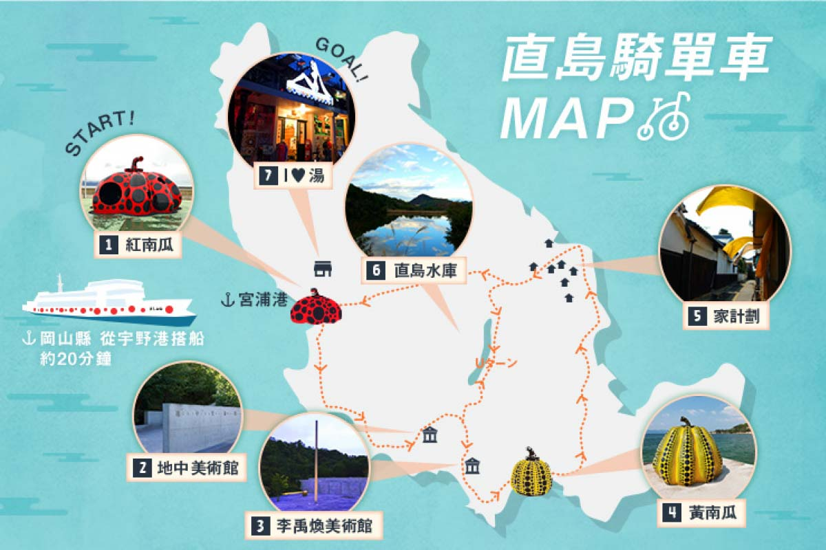 環遊直島的單車路線 地圖