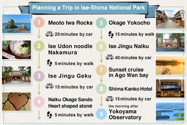 A recommended day-trip route for enjoying the Ise-Shima National Park